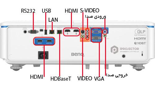 BENQ-LU950-Projector
