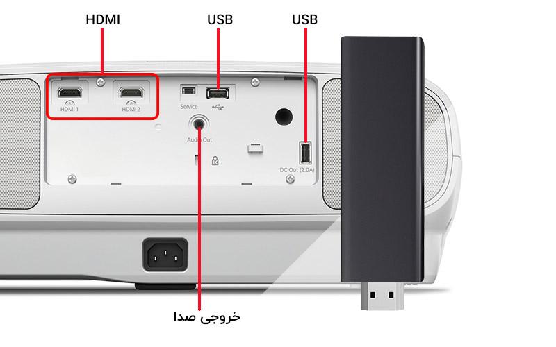 پورت های ورودی و خروجی اپسون TW7000