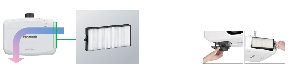 panasonic pt-ex620 filter