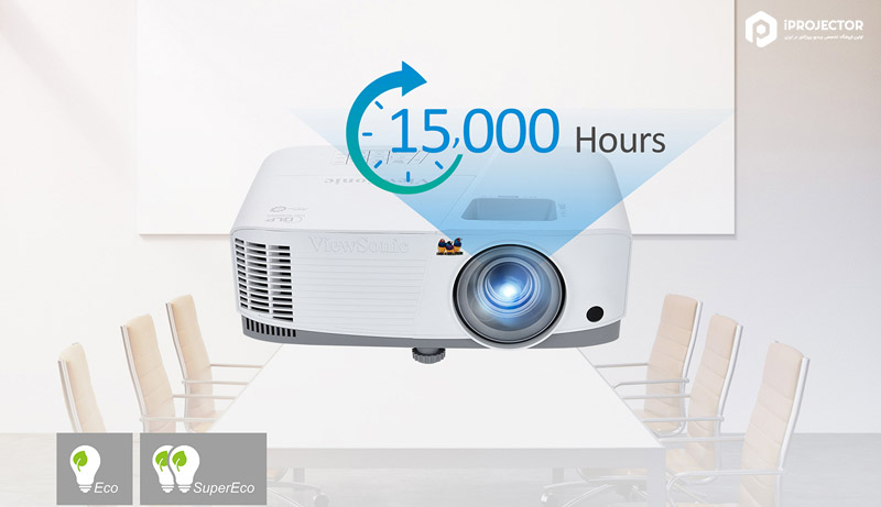 view sonic pa503s projector